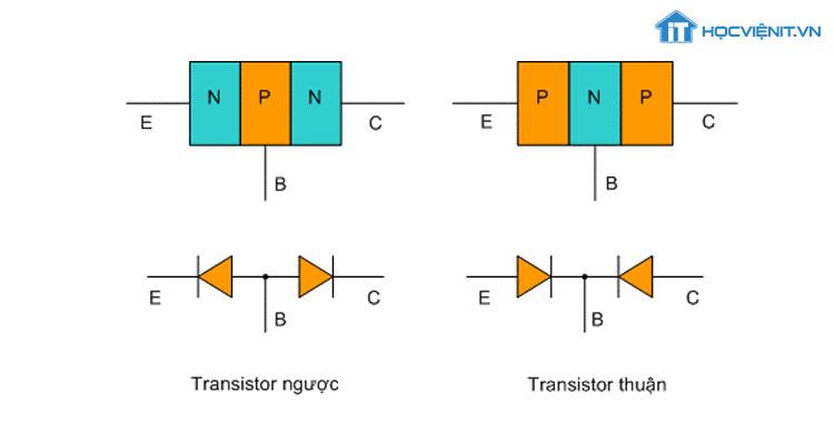 Cấu tạo của Transistor