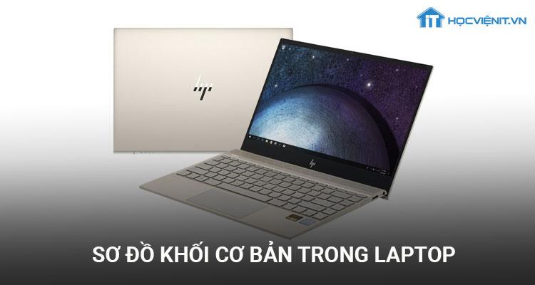 Sơ đồ khối cơ bản trong laptop
