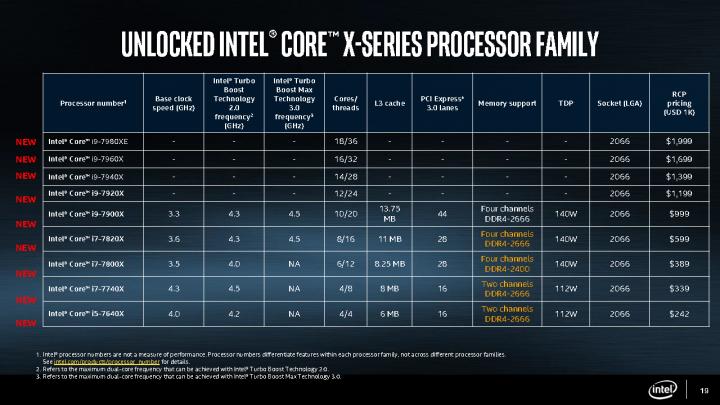 tiêu chí so sánh các dòng chip intel