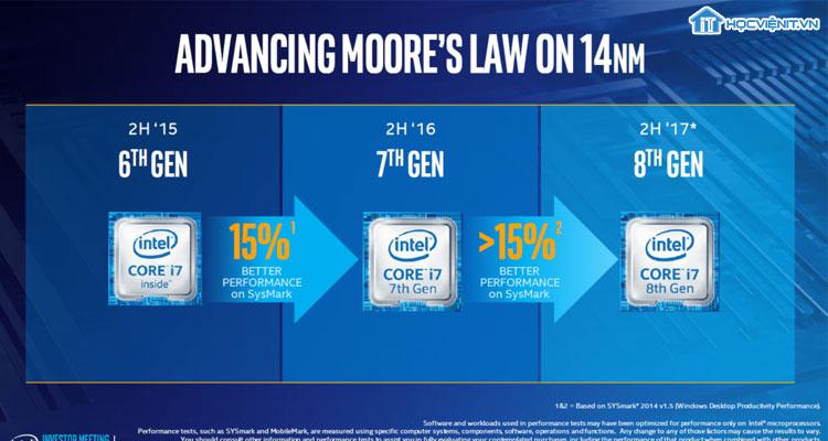 Sự nâng cấp sức mạnh đáng kể trên thế hệ core i7