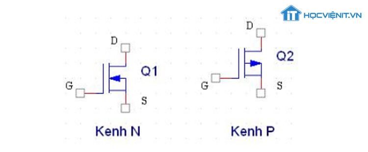 Ký hiệu Mosfet kênh N và Mosfet kênh P