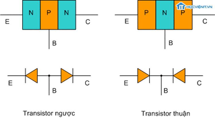 Transistor thuận và ngược