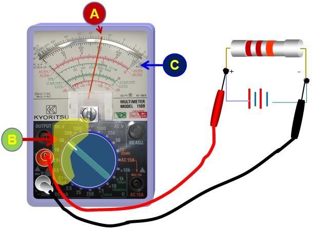 đo điện trở đồng hồ kim