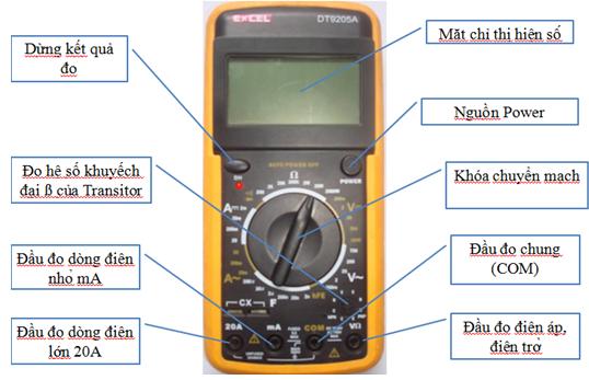 đo dòng điện bằng đồng hồ vạn năng điện tử