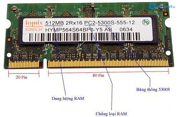 Thông tin của RAM