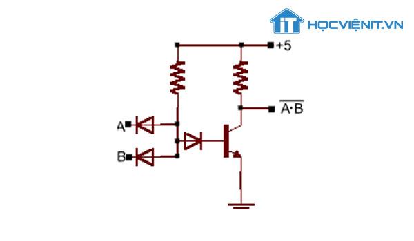Cấu tạo cổng logic NAND