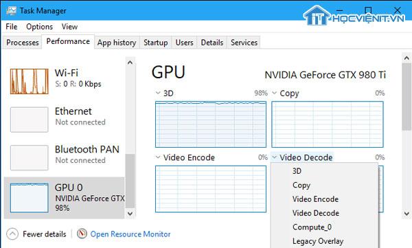 Kiểm tra thông tin GPU