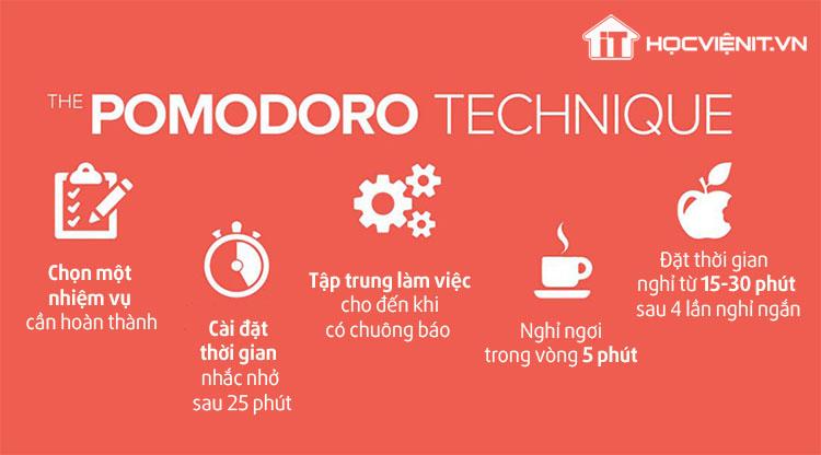 Phương pháp Pomodoro giúp bạn tập trung và làm việc hiệu quả hơn