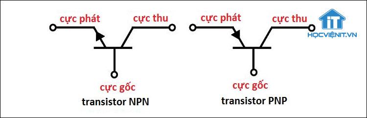 Ký hiệu của Transistor trong sơ đồ mạch