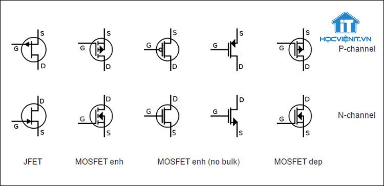 Ký hiệu của các loại transistor hiệu ứng trường