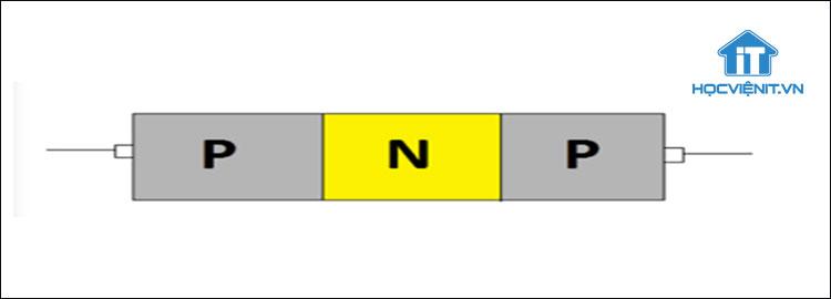 Cấu tạo Transistor thuận