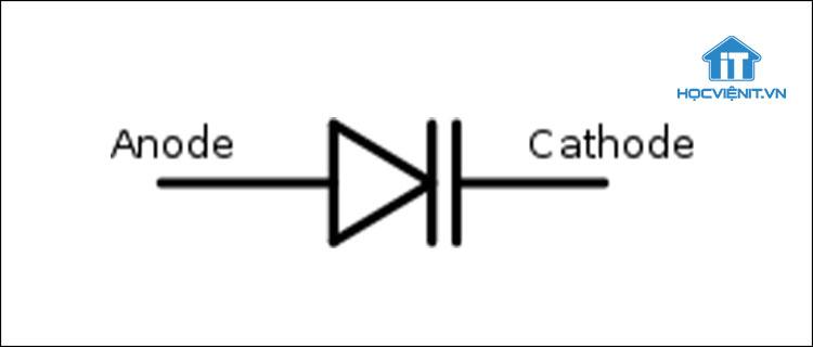 Ký hiệu của diode biến dung