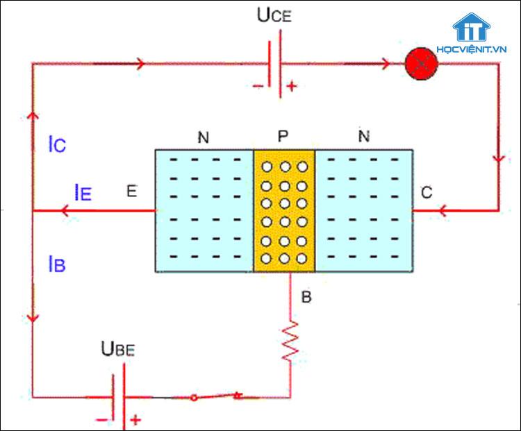 Nguyên lý hoạt động của Transistor ngược