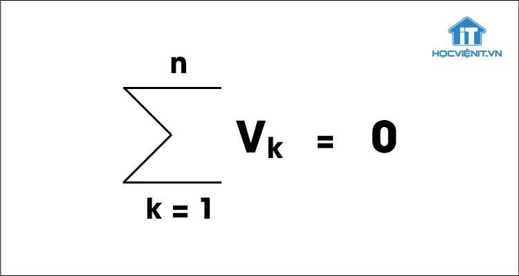 Định luật Kirchhoff về điện thế