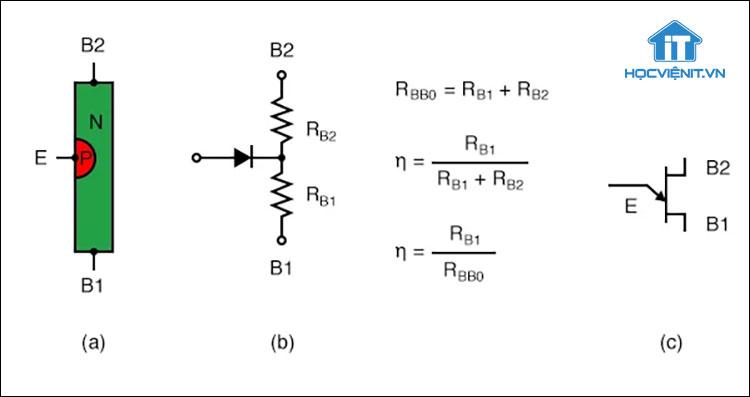 Cấu tạo và ký hiệu của transistor UJT