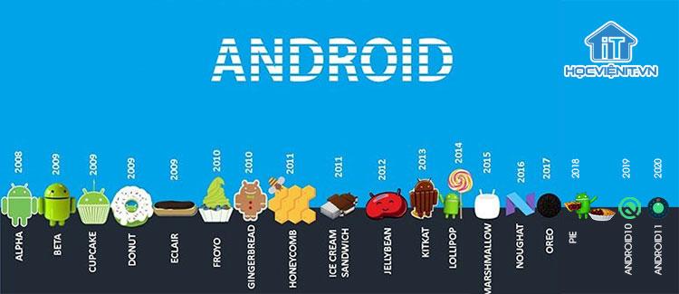 Lịch sử phát triển của Android