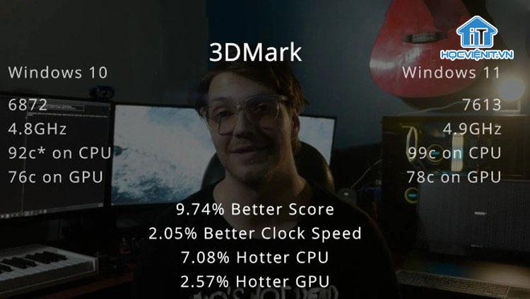 Windows 11 nhanh hơn Windows 10 với sự cải tiến mạnh mẽ về hiệu suất
