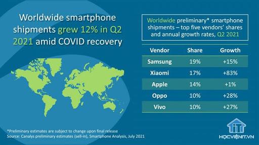 Smartphone của Xiaomi đang được bán tại hơn 100 thị trường trên thế giới